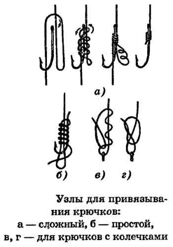 Рыбацкие узлы для связывания лески